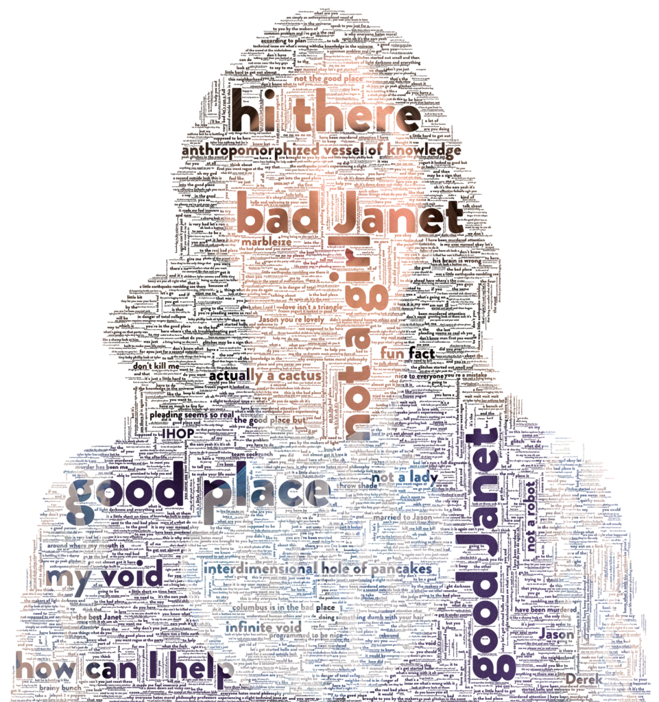 Janet Good Place Word Cloud