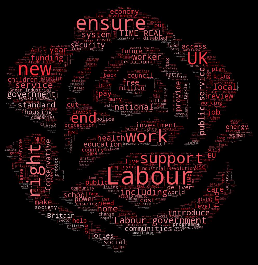 Labour 2019 manifesto word cloud